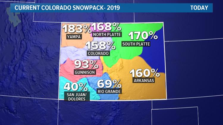 Current Colorado Snowpack