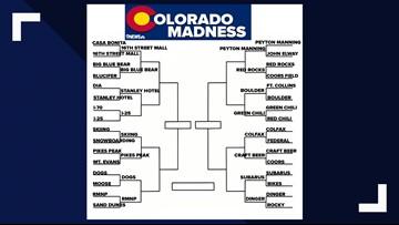Round 2: Bracket-busting Cinderella stories emerge in Colorado Madness