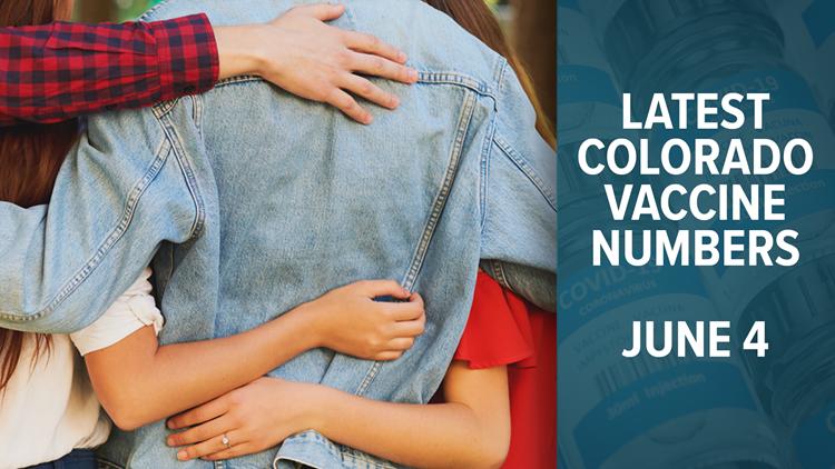 Colorado coronavirus latest case, vaccine numbers for June 4