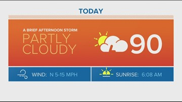 Warm and cloudy with slight chance of storms
