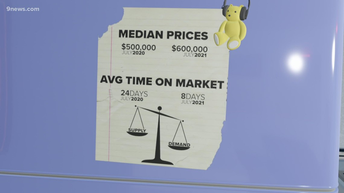 Denver's hot housing market signals return to normalcy
