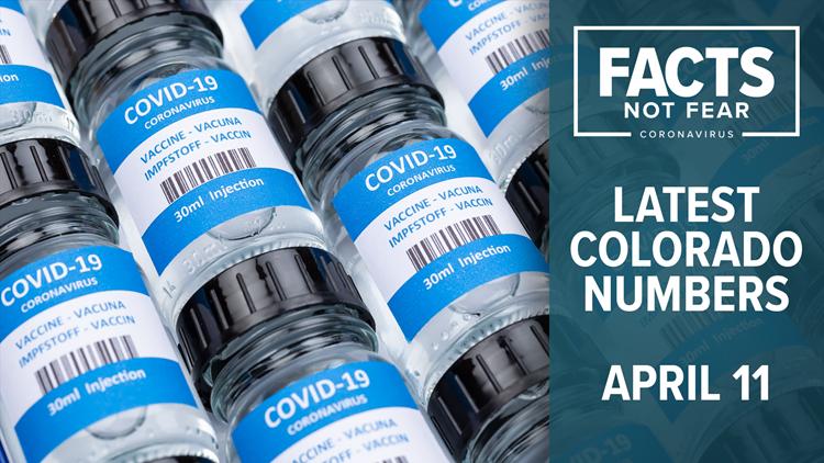 Colorado coronavirus latest case, vaccine numbers for April 11
