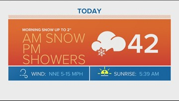 Snow continues for the morning, rain showers later Tuesday