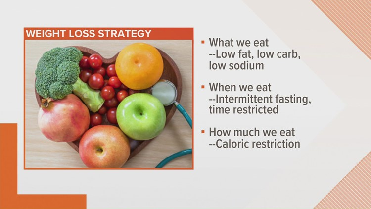 Heart healthy eating and weight loss strategies