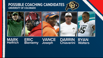 Who should be the next CU football coach?