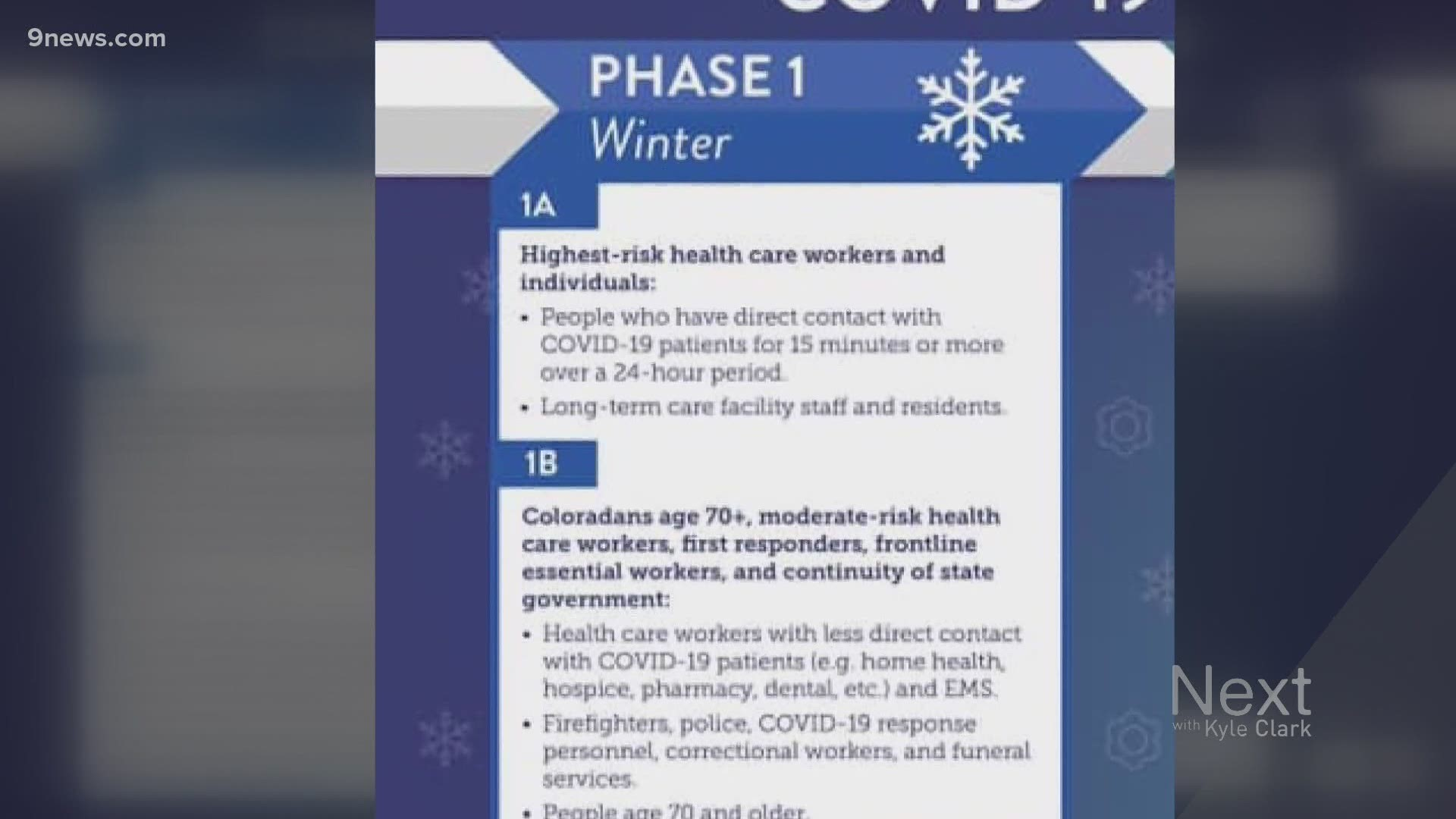 Moving To Phase 1b Cdphe Answers Questions About Covid Vaccine Distribution 9news Com