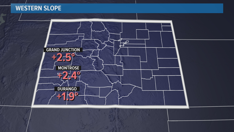 Western Slope Temps