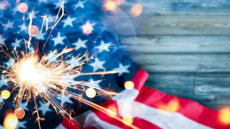 List of Fourth of July firework shows across Colorado