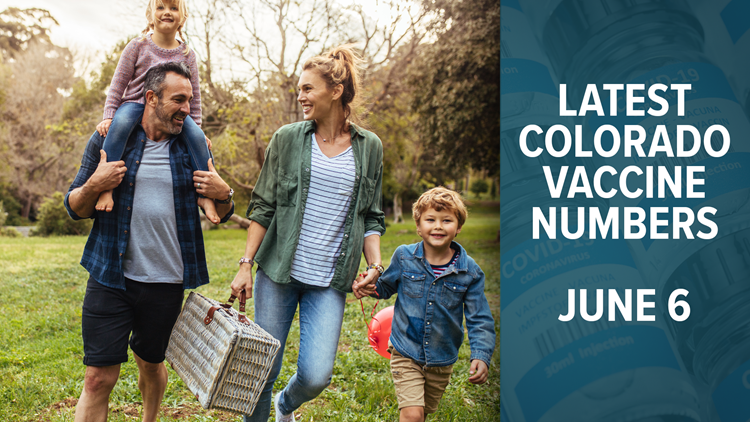 Colorado coronavirus latest case, vaccine numbers for June 6
