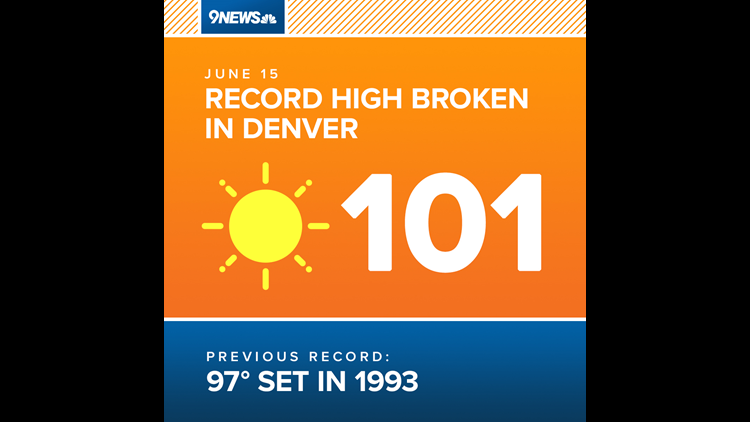 It's official: Denver hit 100 degrees on Tuesday