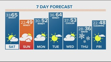 Rain for the Denver metro area, snow for the mountains on Friday