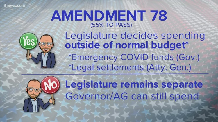 Amendment 78: Who should spend state money?