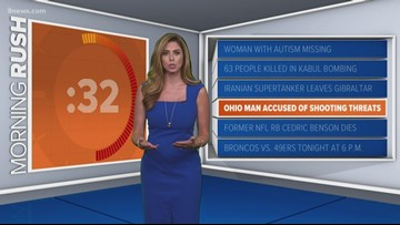 Quick morning headlines and weather for Monday, August 19, 2019