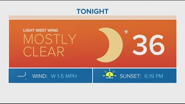 Temperatures warming into upper 70s midweek, cooler by week's end